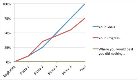 101dfn chart